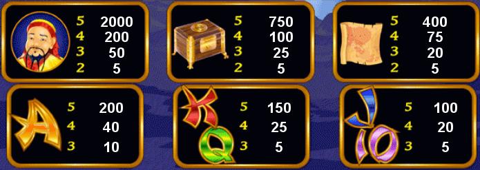 Игры Азартные Слоты Популярные