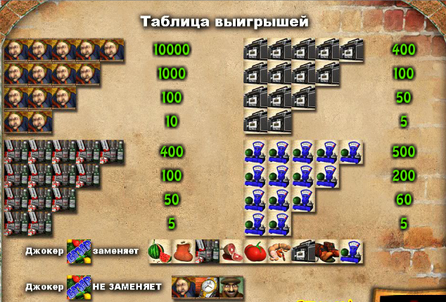 Алгоритм и система работы слот автоматов в онлайн казино